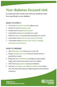 Your Diabetes Focused Visit: A checklist for people living with diabetes