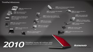 ThinkPad Milestones; the development of the ThinkPad over the last 18 years