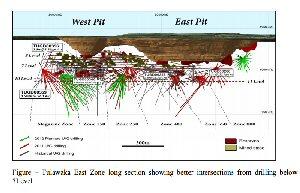 Tulawaka East Zone Underground Extension