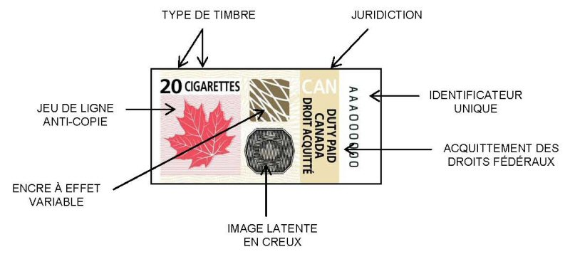 timbre d 39 accise de tabac f d ral obligatoire sur les produits du tabac. Black Bedroom Furniture Sets. Home Design Ideas