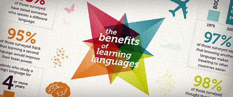 The Benefits of Learning English | Kaplan International