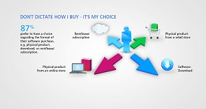 Don't dictate how I buy - it's my choice
