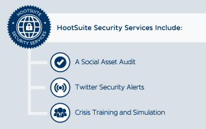 HootSuite Security Services include a Social Asset Audit, Twitter Security Alerts, and a Crisis Training and Simulation.