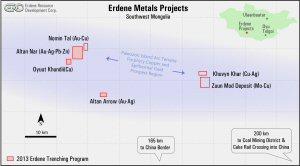 Erdene Metals Projects (Southwest Mongolia)