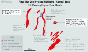 Altan Nar Gold Projects Highlights - Central Zone (2013 Trenching Program - Phase II Results)