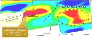 Figure 1. High Chargeability Anomalies (in Red and Yellow colors) on IPower3D map of the Akasaba Mine Horizon and showing the strong IP anomaly to the east (taken from 150m below surface).