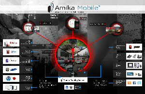 Amika Mobile is privately held specializing in critical and emergency communication. AMS  and Amika®Panic are ideal for communities, airports, sports arenas and campuses whose visitors are not always pre-registered in a contacts database. AMS alerts over 20 layers in emergencies including WiFi, SMS, Email, VoIP, PA systems, Message Boards, Twitter, RSS Feeds, Facebook, etc. AMS and Amika®Panic can trigger lockdowns or alerts based on disparate sensor events from access control, fire panels, cameras, HVAC, etc. AMS monitors local weather in  CAP format from NOAA, etc. Amika Mobile has won 14 awards, sells products with partners, and OEMs to platform vendors or hosting providers. See www.amikamobile.com