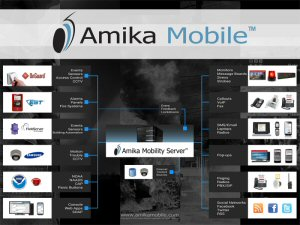 Amika Mobile  is privately held specializing in critical and emergency communication and control. Its flagship product, the Amika Mobility Server (AMS), is ideal for enterprise, government, airports, sports arenas, shopping centers and campuses where visitors may not always be pre-registered since AMS can auto-discover mobile devices for emergency alerting. AMS alerts to 20 plus layers including, SMS, Email, Voice, PA, Message Boards, Twitter, RSS, etc. AMS  and Amika®Panic can trigger lockdowns and alerts based on disparate events from access control, fire panels, cameras, hardwired, desktop or mobile panic buttons. Amika Mobile has won 14 awards and sells products through partners. See www.amikamobile.com