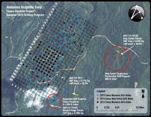 Coosa Graphite Project Summer 2015 Drilling Program Map.   Source: Alabama Graphite Corp.