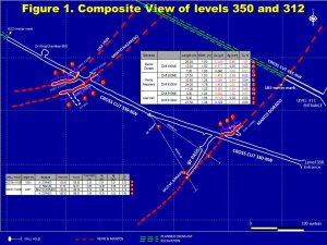 Figure 1. Composite View of levels 350 and 312 (Dynacor Gold Mines Inc.)