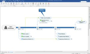 MindManager 2017 now features dynamic and interactive Timelines.