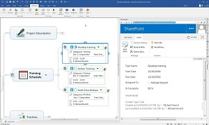 MindManager Enterprise now offers enhanced SharePoint support with Task Integration and expanded Authentication options.