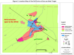 Figure 2: Location Map of the Drillholes at Skorusa West Target