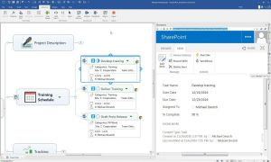MindManager Enterprise now offers enhanced SharePoint support with Task Synchronisation and expanded authentication options.