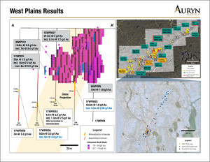 Figure 2:  Illustrates the results from the West Plains drilling in the Southwest region of the Committee Bay Gold project.  The high-grade shoot has a vertical continuity to 150 meters depth and is open for expansion.