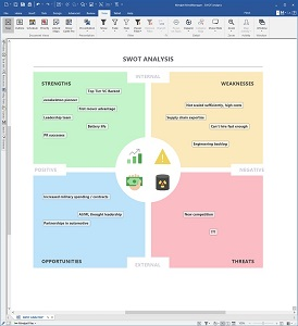 MindManager 2018 makes it simple to visually represent critical data with new diagram types including SWOT analysis, Venn Diagrams, Onion Diagrams and more.