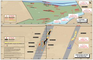Cartier Intersects 7.6 g/t Au Over 3.3 Meters on Chimo, Extends 5NE Zone to a Depth of 400 m