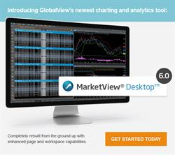 MarketView Desktop 6.0