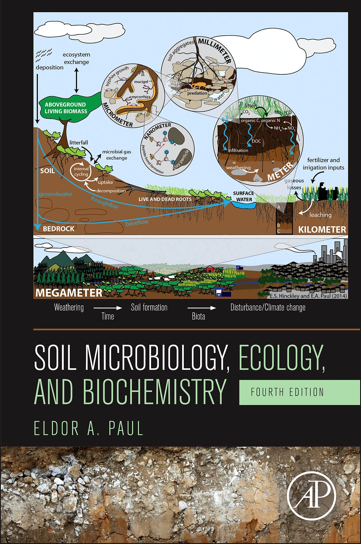 Elsevier publishes four new books in environmental for Soil library