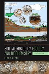 soil, microbiology, ecology, biochemistry