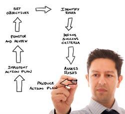Risk Response Action Plan