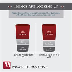 Women In Consulting Best Practices Survey