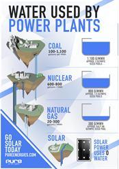 pure-energies-worldwaterday-infographic-jpg