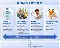 SafetyChain Software's SafetyChain for Food