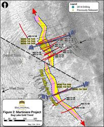 Figure 2 - Plan Map