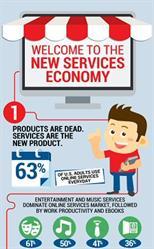 The New Services Economy