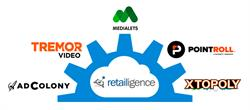 Retailigence Advertising Ecosystem Partners