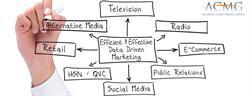 Affiliate marketing, atlantic coast media, CAKE, 360-degree marketing