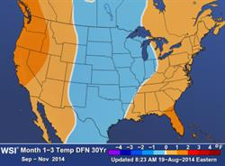 North America WSI Forecast September-November 2014
