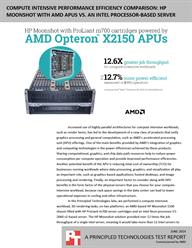 The AMD solution delivered up to twelve times the throughput of the Intel solution.