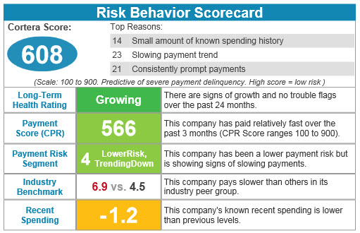 Cortera score brings clarity to business credit risk image available httpmarketwirelibrarymwgo201491011g021469imagescorterascore8 1272238094197g reheart Image collections