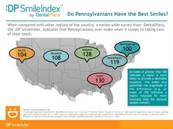 Do Pennsylvanians Have the Healthiest Smiles?
