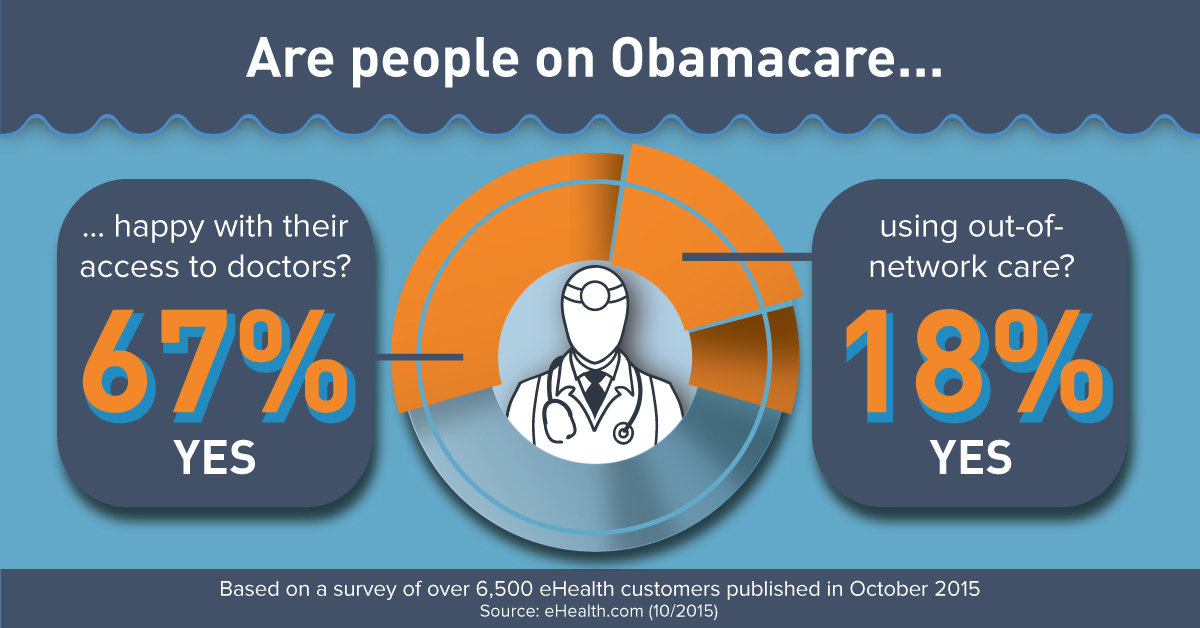 Obamacare Open Enrollment: eHealth Report Finds Out-of ...
