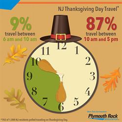 Plymouth Rock NJ Thanksgiving Day Travel