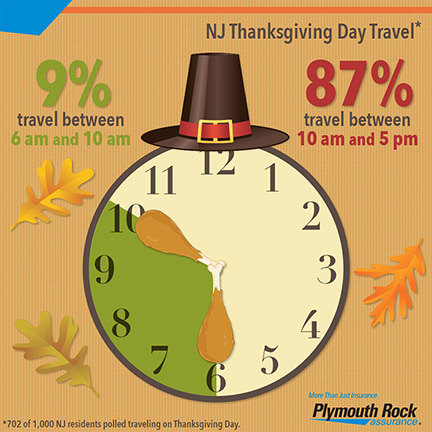 United States additionally New Study Reveals New Jersey Traffic Patterns For Thanksgiving Day 2076503 further Nj Insurance  pany Code furthermore United States together with Dover Nj Body Shop Forms. on high point plymouth rock insurance nj