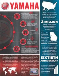 Yamaha, Infographic, US Production, YMMC, Yamaha Motor Manufacturing Coproration