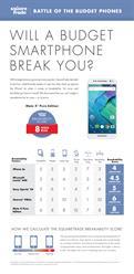 SquareTrade's Battle of the Budget Phones: Will a budget smartphone break you?