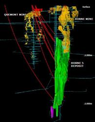 Figure 1. Confirmation and Metallurgical Drilling of Horne 5 - Image of the Horne Mine, Quemont Mine and Horne 5 Deposit showing the 16,000 metre drill campaign (in red), looking Northeast.