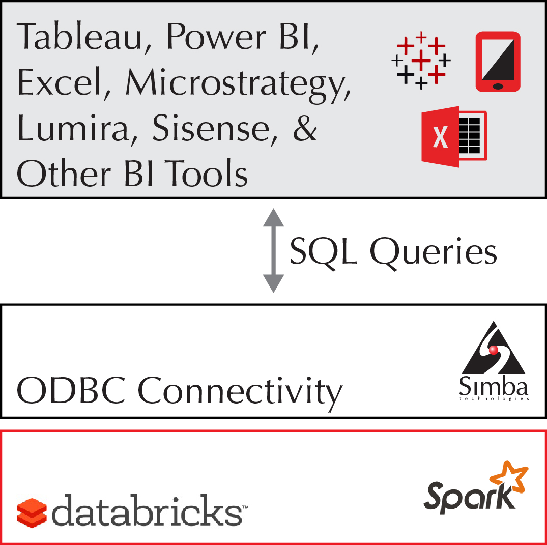 sql loader case studies in oracle Data exchange with db2 if the amount of data is large the utility sqlloader can be used to import comma delimited input case studies blog.