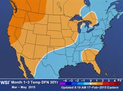 Forecast Temperatures for March - May 2015
