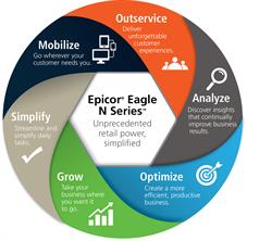 Epicor Eagle N Series