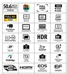 EOS 5DS  Feature Chart
