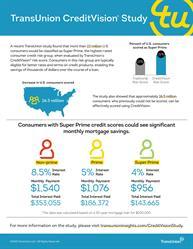 TransUnion, CreditVision, infographic