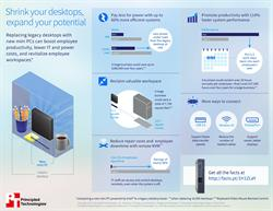 Expand your business potential with mini PCs powered by Intel