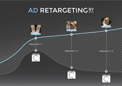 Olapic Launches Predictive Consumer Generated Ads for Facebook