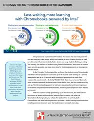 Less waiting, more learning with these Chromebooks powered by Intel